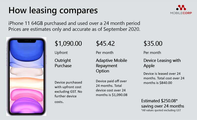 Apple device leasing with MobileCorp-1