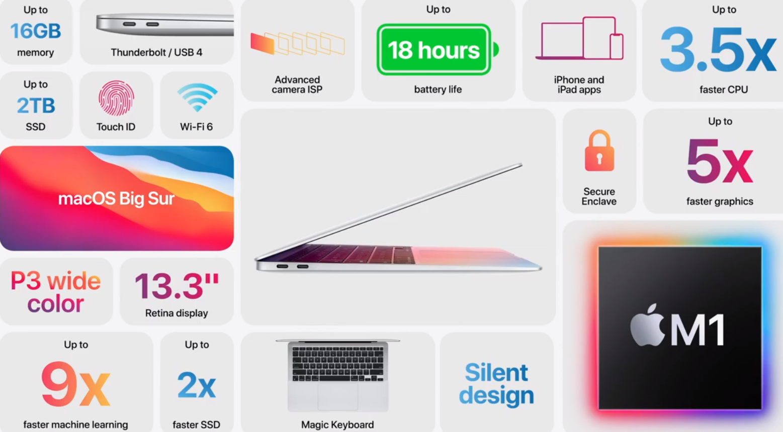 macbook air overview