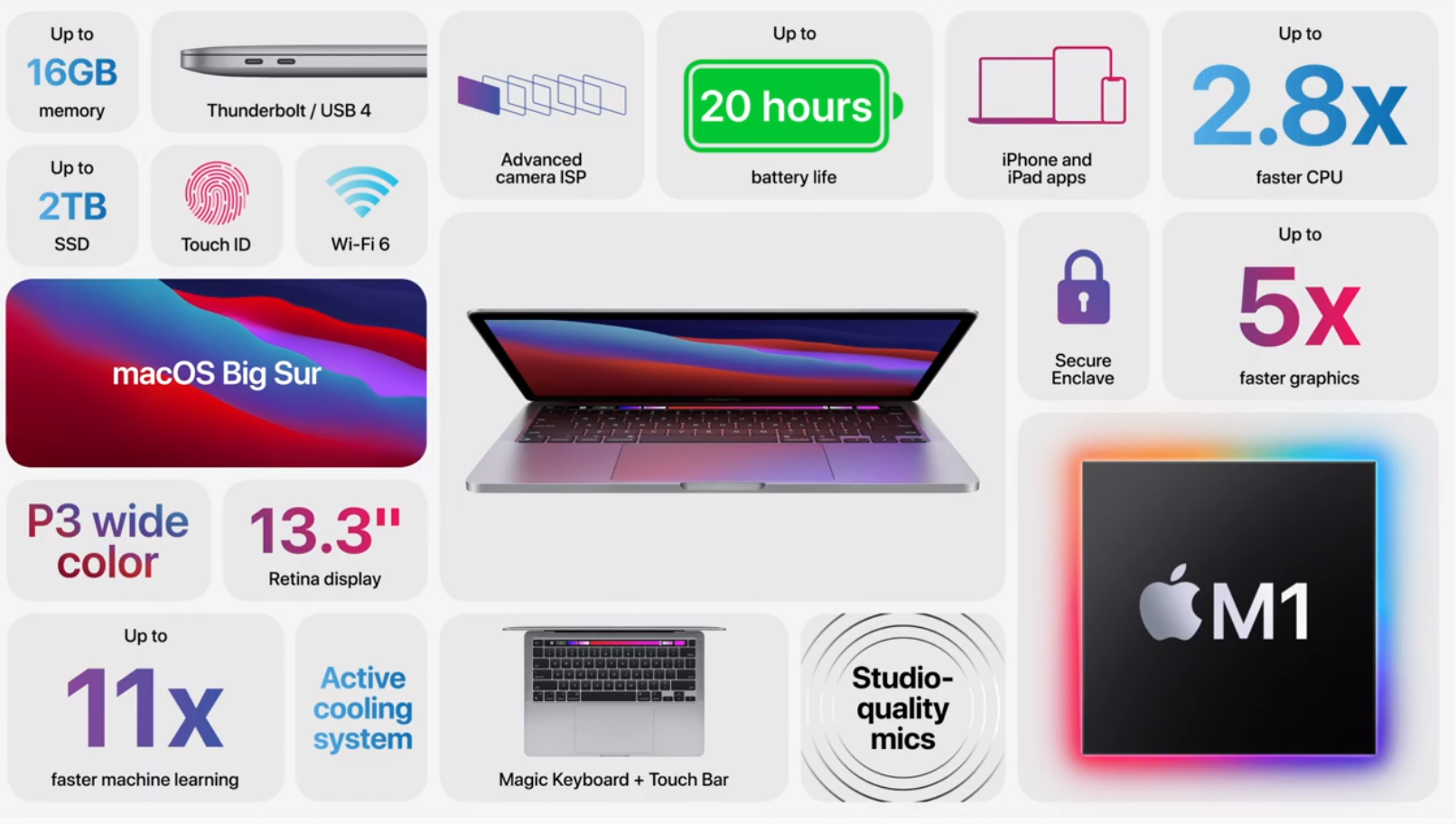 macbook pro overview